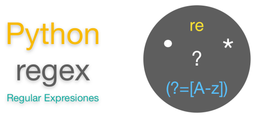 Python Regex (Regular Expression - RE) | Operation Example