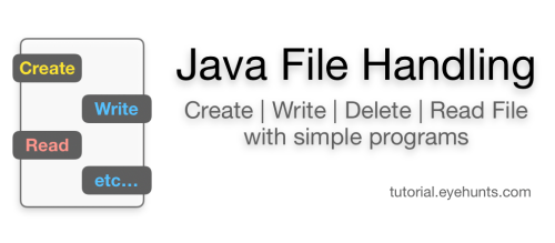Java Create Image