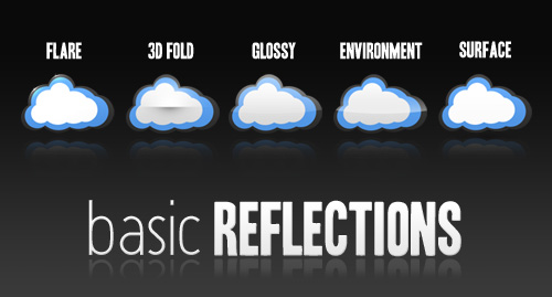 The 5 Basic Reflection Types
