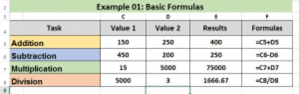 Excel Formula Basis