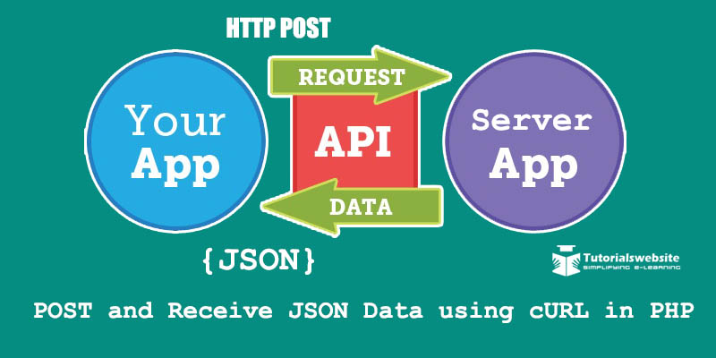 How To Post And Receive Json Data Using Curl In Php