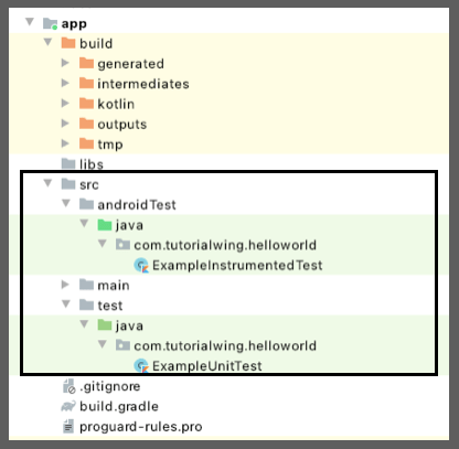 Tutorialwing - Android directory explanation