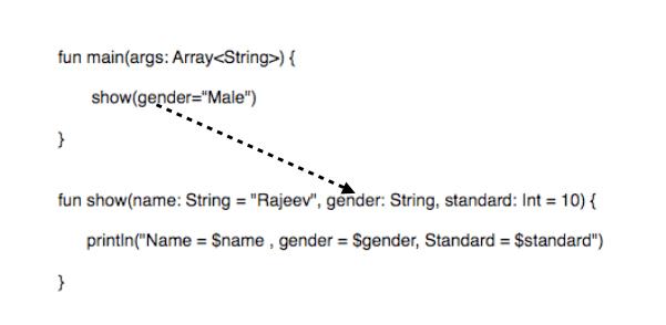 Tutorialwing - named arguments in kotlin , kotlin named aguments, named argument in kotlin , kotlin named argument, named parameters in kotlin , kotlin named parameters, named parameter in kotlin , kotlin named parameter
