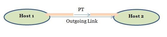 Tutorialwing Propagation delays in Flow Control Method