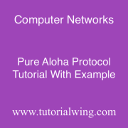 Tutorialwing Pure Aloha Protocol Logo of Pure Aloha Protocol