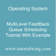Tutorialwing MultiLevel FeedBack Queue Scheduling Logo of MultiLevel FeedBack Queue Scheduling