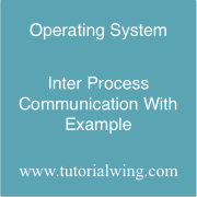 Tutorialwing operating system Inter Process Communication Logo with example of message passing