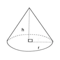 Tutorialwing math cone example of cone example