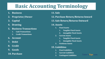 Basic terminology of Accounting 1 - Financial Accounting Tutorial