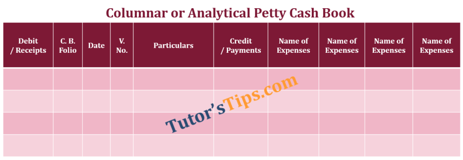 Columnar or Analytical petty column Cash book