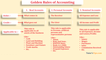 golden rules of accounting explained with examples