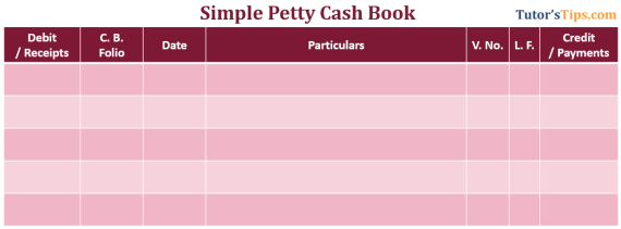 Simple petty Cash book Format  - Petty Cash Book | Example | Subsidiary Books