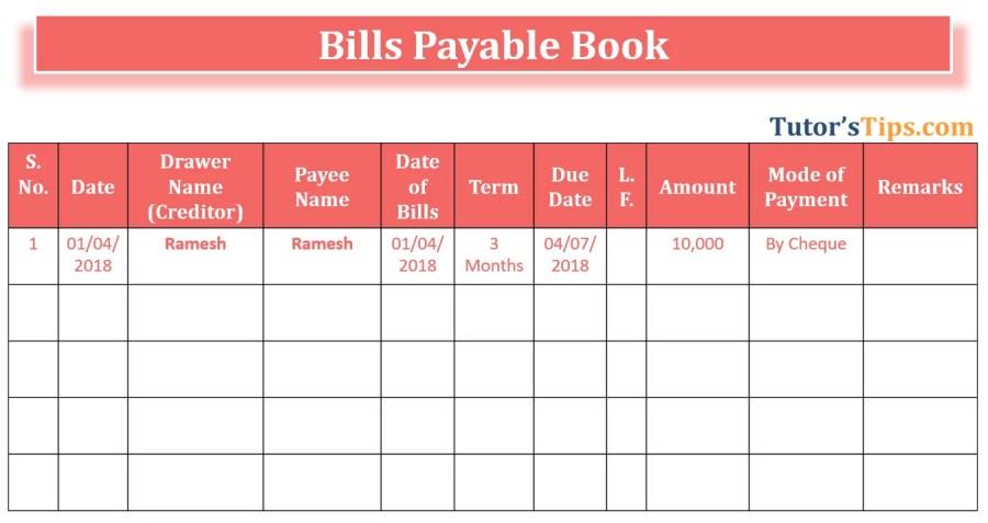 Bills Payable Example