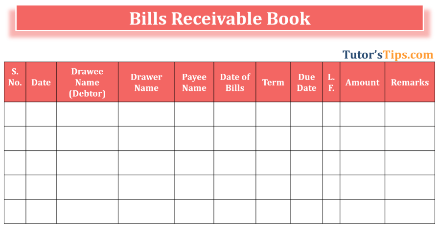 Bills Receivable Format - Bills Receivable Book | Subsidiary Books | Examples