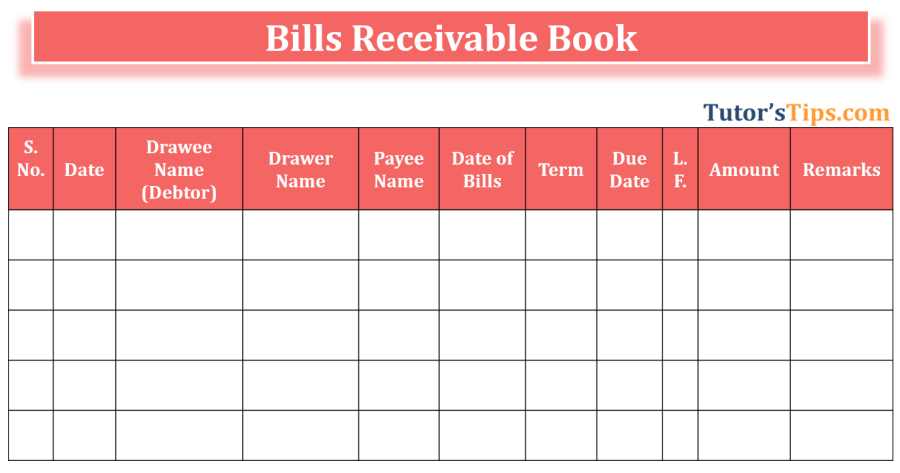 Bills Receivable Format