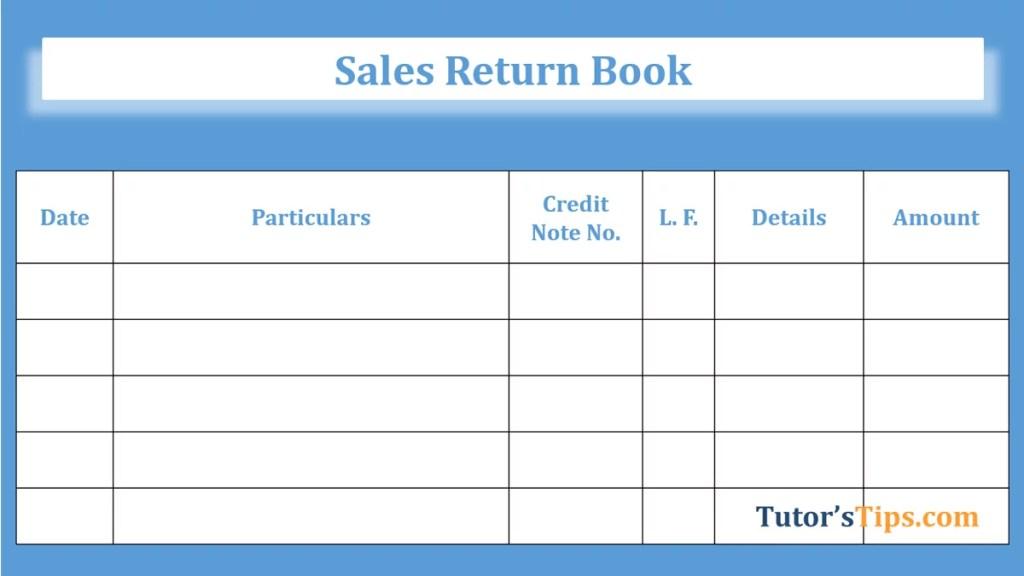 Sales Return Book Feature Image