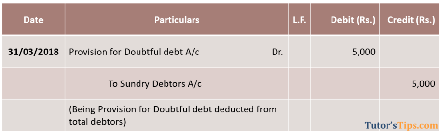 Adjusting Entries - Provision for doubtful debt transferred to Debtors