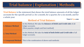 Trial Balance Feature Image 1 - Financial Accounting Tutorial