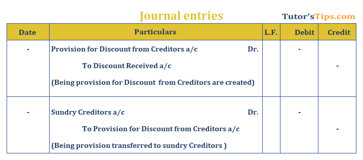 Journal Entry for provision for discount from Creditors