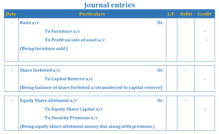 Reserve - Example of related to capital reserve