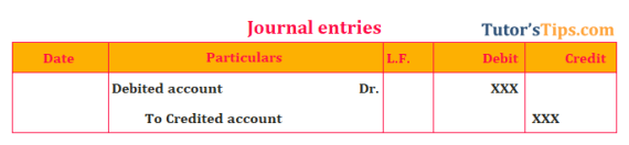 The format of journal account - Difference between Journal and Ledger