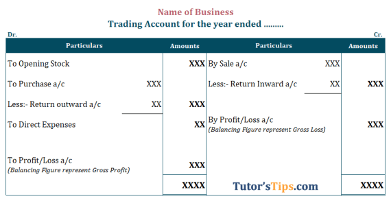 Trading Account Format