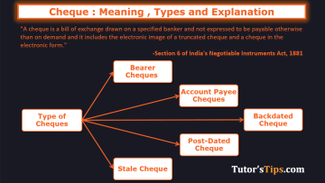 Cheque Meaning Types and explanation 1 - Financial Accounting Tutorial