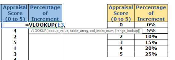 Example of VLOOKUP Formula Solution Step no. 2  - VLOOKUP in Excel - Explanation with example