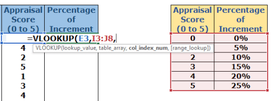Example of VLOOKUP Formula Solution Step no. 3  - VLOOKUP in Excel - Explanation with example