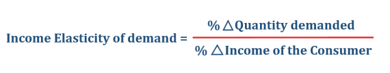 Formula-of-Income-elasticity-of-Demand