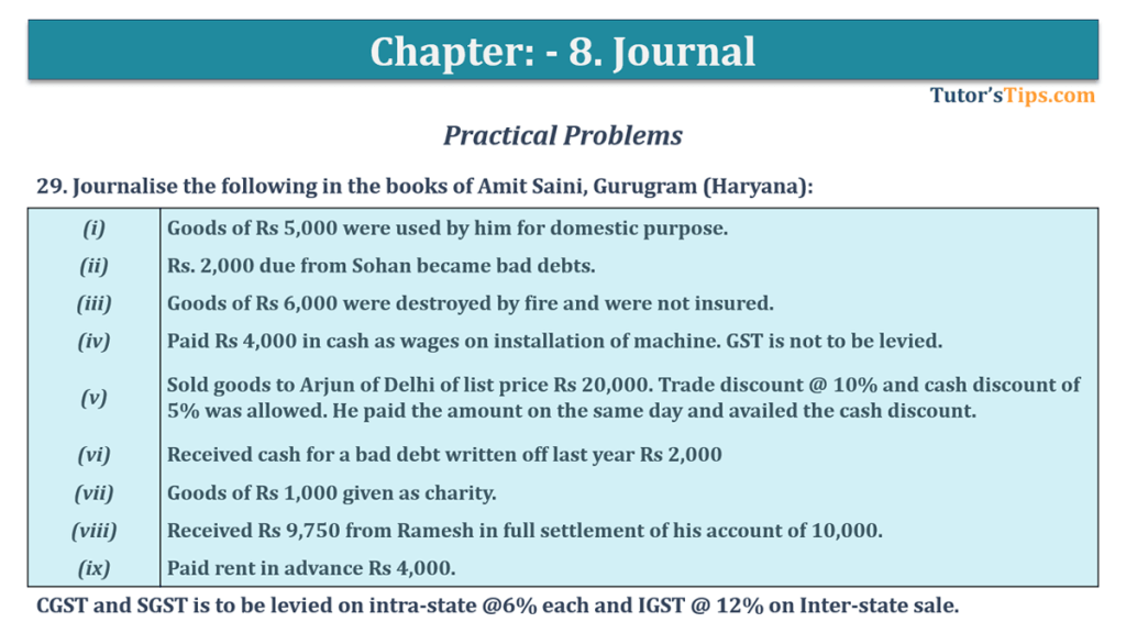 Question No. 29 - Chapter No.8 - T.S. Grewal +1 Book 2019