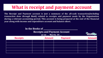 What is Receipt and Payment account Feature Image min - Learn Accounting, GST, Economics and Microsoft Excel