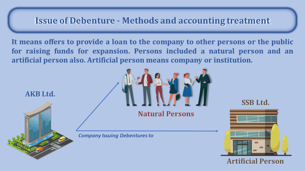 Issue of Debenture - Methods and accounting treatment-min