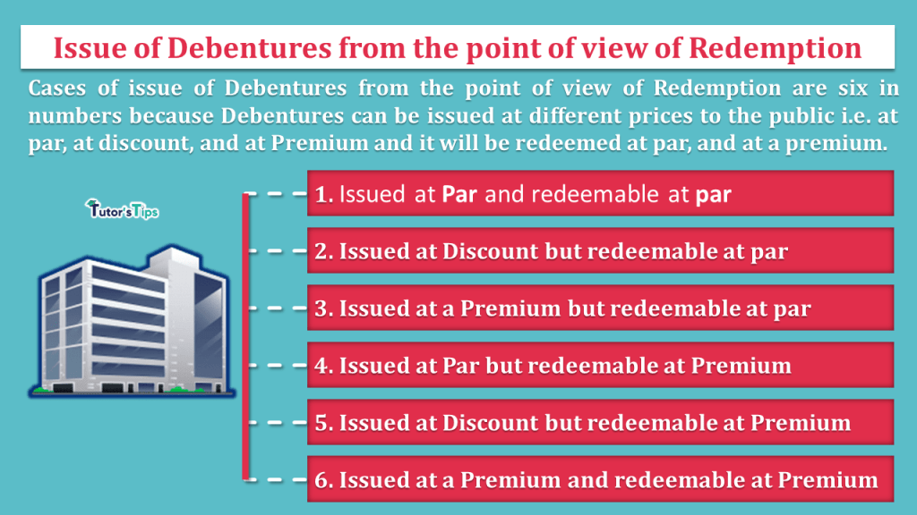 Issue of Debentures from the point of view of Redemption-min