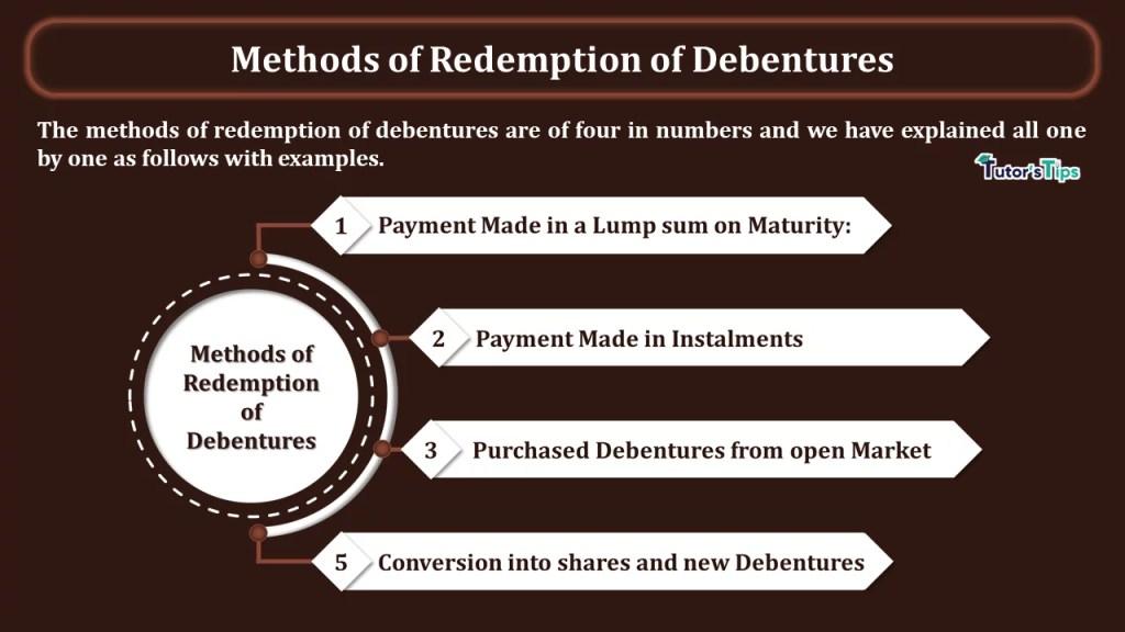 Methods of Redemption of Debentures-min