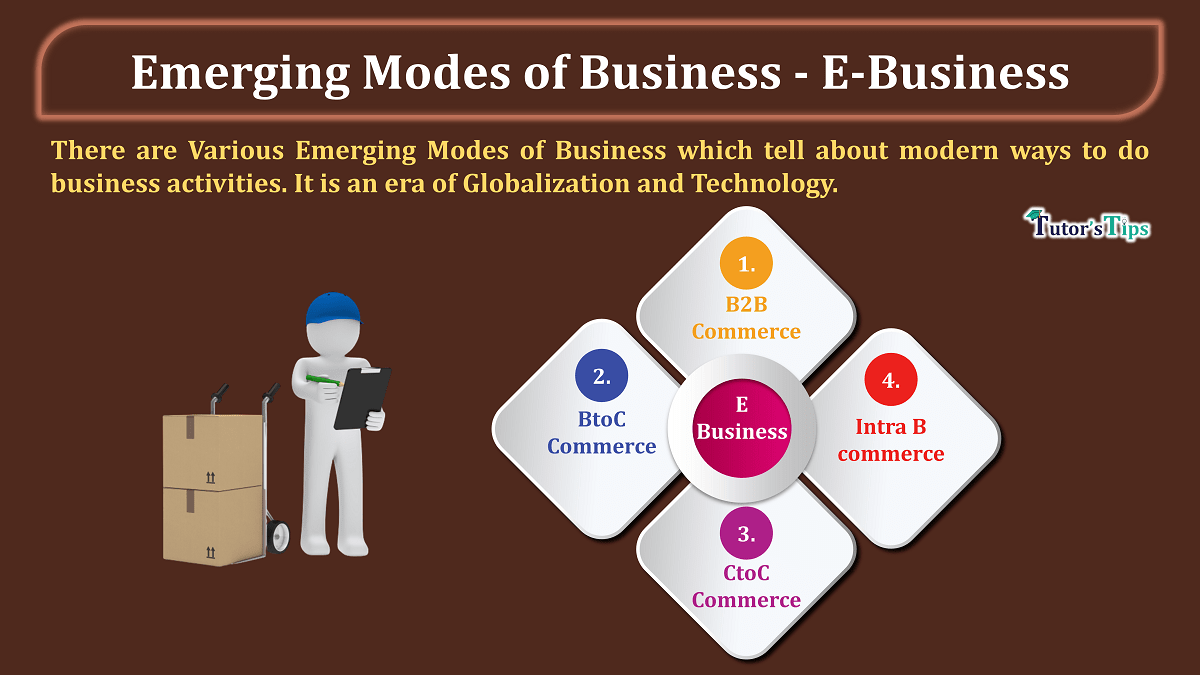 Emerging Modes of Business E Business min - Business Studies