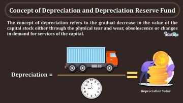 Concept of Depreciation and Depreciation Reserve Fund min - Business Economics