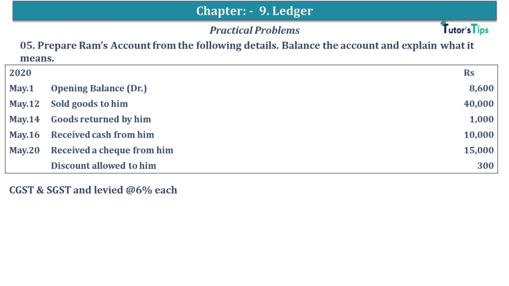Question No 05 Chapter No 9