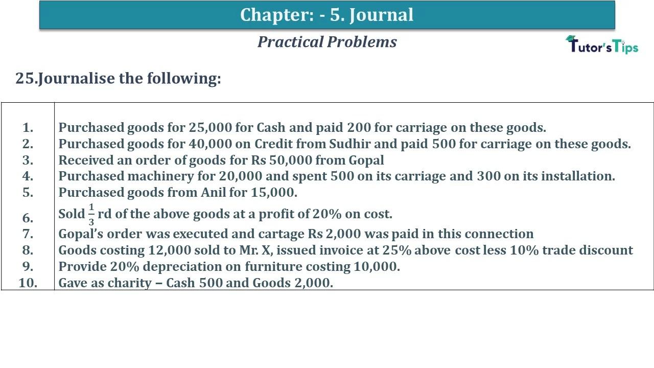 Q 25 CH 5 D.K Goal 1 Book 2020 Solution min 1 - Chapter 5 Books of Original Entry – Journal - D K Goel -(Class 11 - ICSE) - Solution