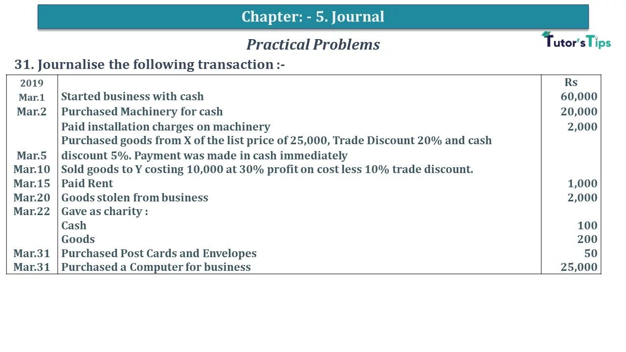 Q 31 CH 5 D.K Goal 1 Book 2020 Solution min - Chapter 5 Books of Original Entry – Journal - D K Goel -(Class 11 - ICSE) - Solution