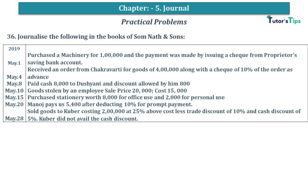 Question No 36 Chapter No 5