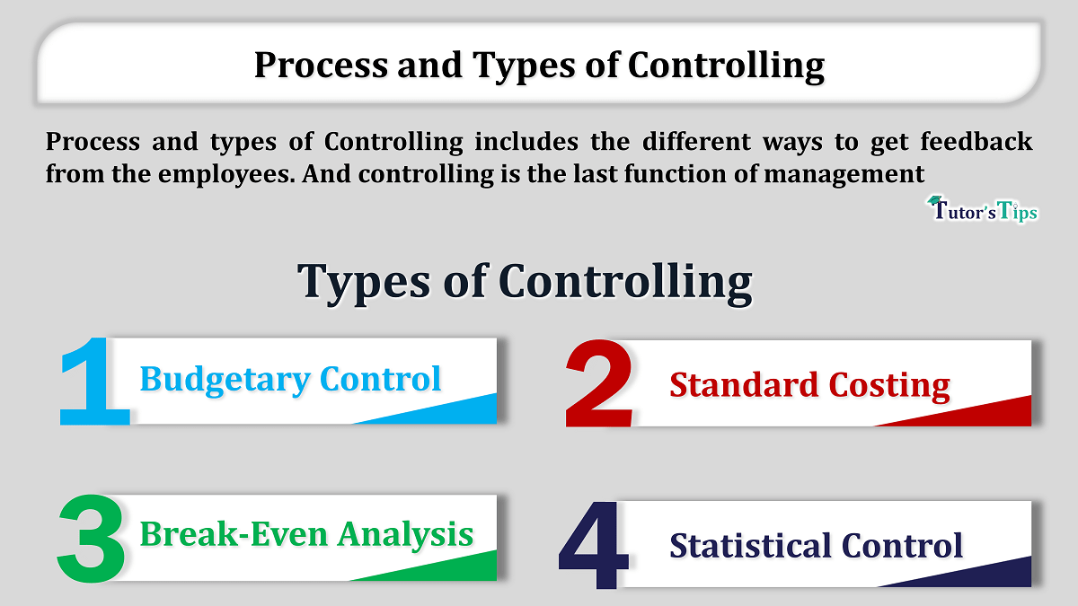 Process and Types of Controlling min 1 - Business Studies