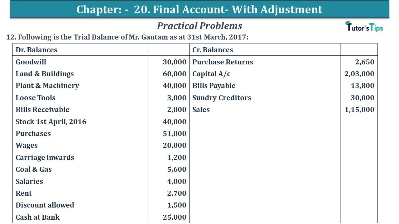 Q 12 CH 20 D.K Goal 1 Book 2020 Solution min - Question No 12 Chapter No 20 - D.K Goal 11 Class