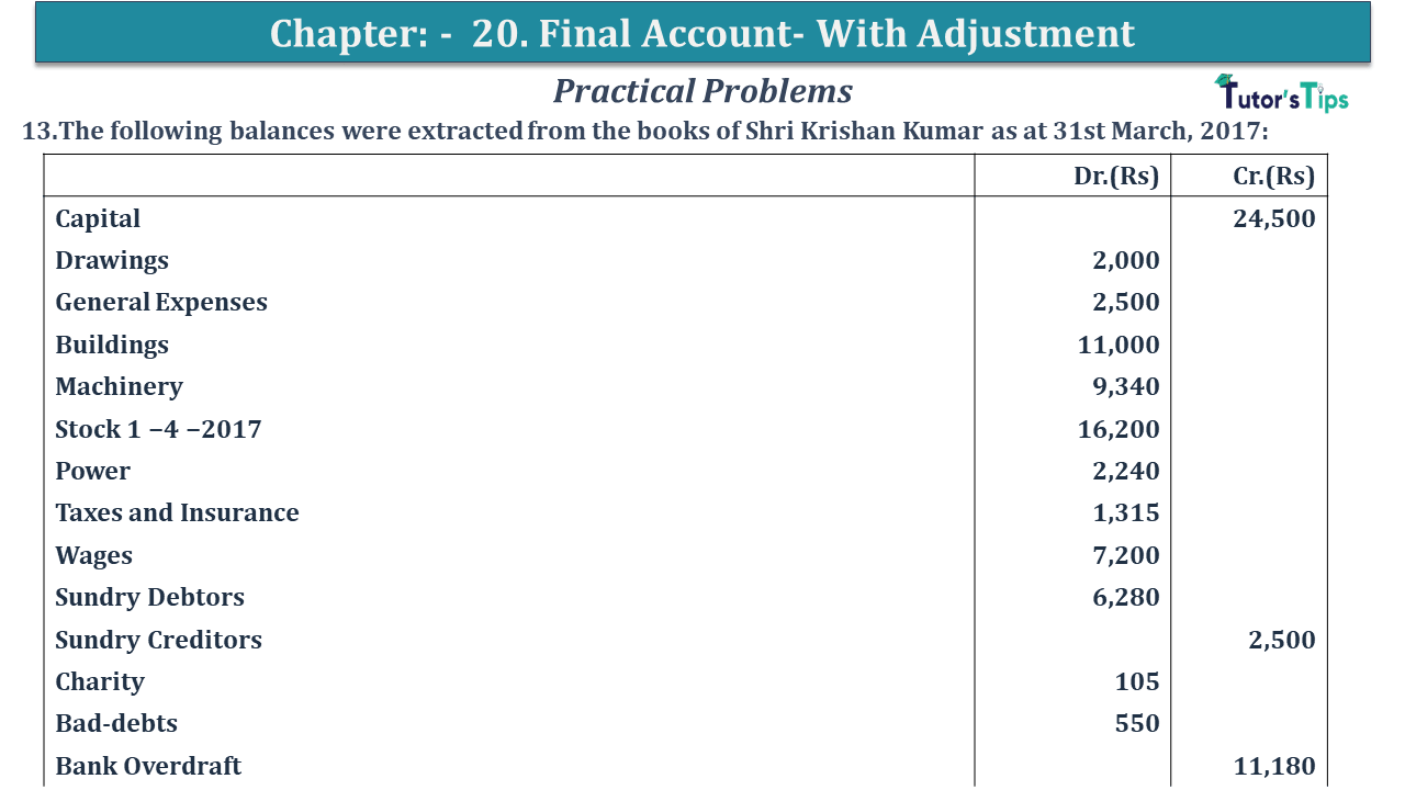 Question No 13 Chapter No 20