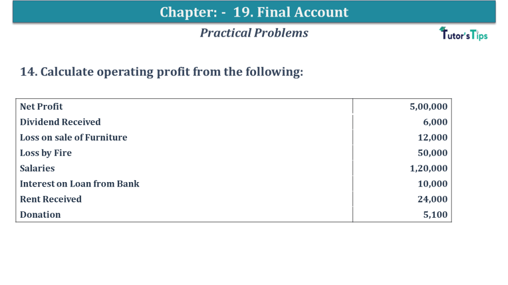 Question No 14 Chapter No 19
