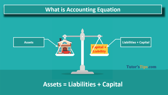 Accounting Equation Feature Image