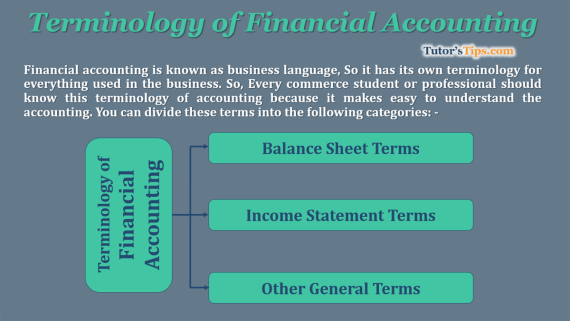 Terminology of Financial Accounting