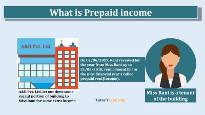 Prepaid income feature image