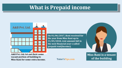Prepaid income feature image