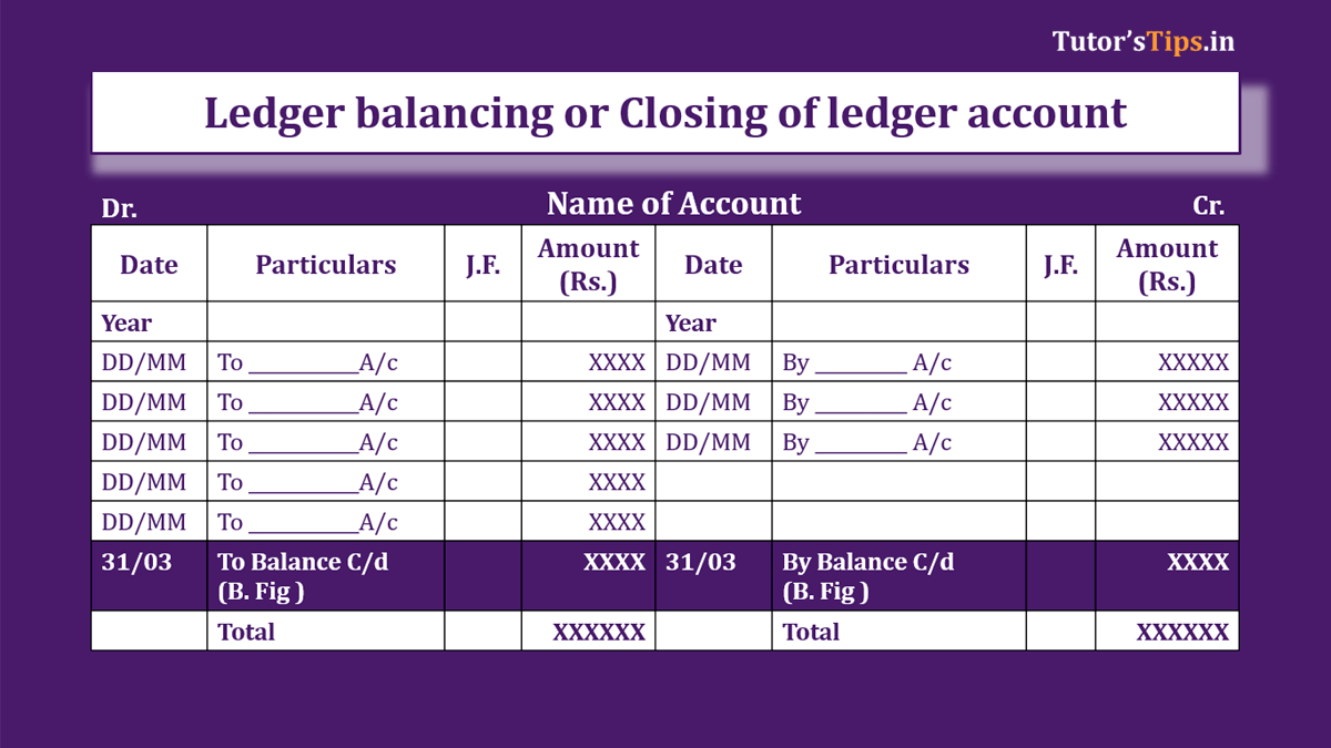 Ledger Balancing Feature Image
